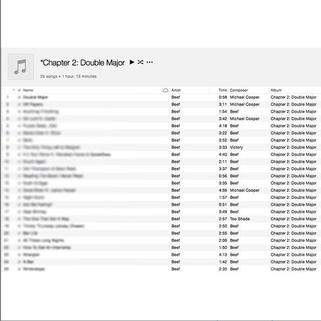 Chapter-2-blurred-tracklist